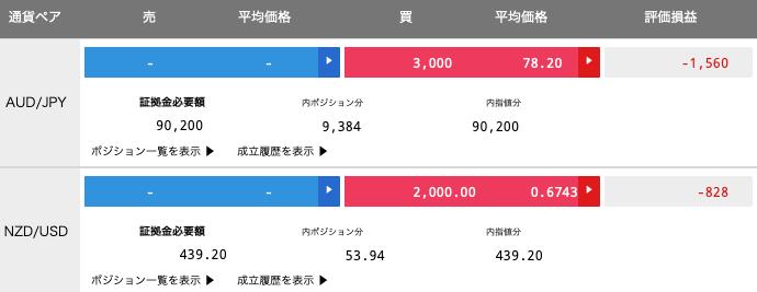 【運用1週目】トラリピの運用結果は前週比-2,388円(-0.79%)