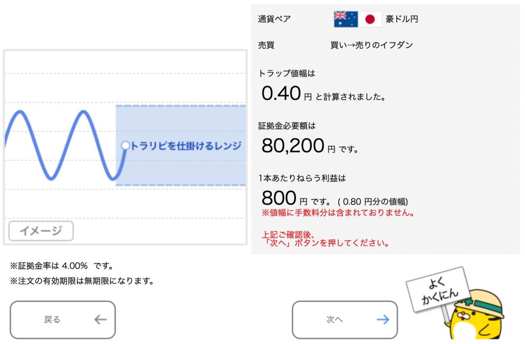 豪ドル/円のトラリピ設定(買い→売りイフダン)トラップの値幅と証拠金必要額が決定