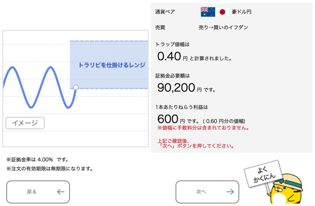 豪ドル/円のトラリピ設定(売り→買いイフダン)トラップの値幅と証拠金必要額が決定