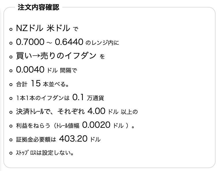 NZドル/米ドルのトラリピ設定(買い→売りイフダン)トラリピ設定の確認