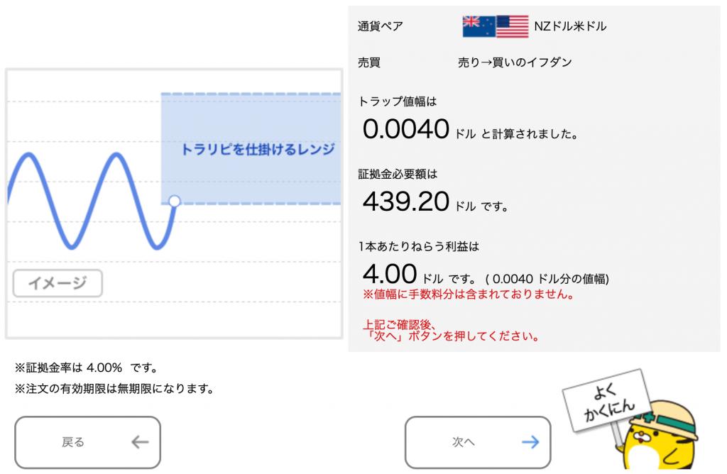 NZドル/米ドルのトラリピ設定(売り→買いイフダン)トラップの値幅と証拠金必要額が決定