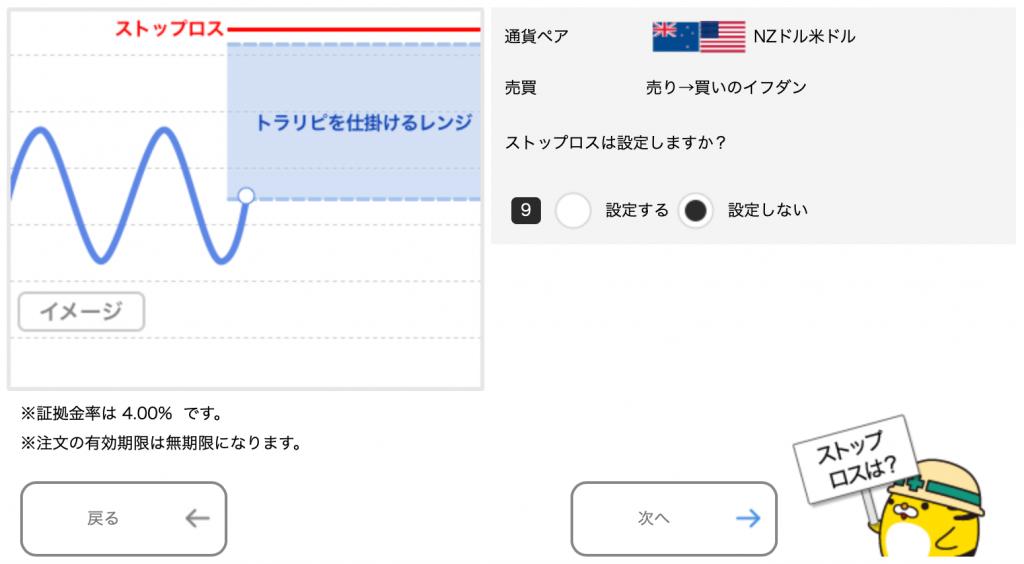 NZドル/米ドルのトラリピ設定(買い→売りイフダン)ストップロスの設定
