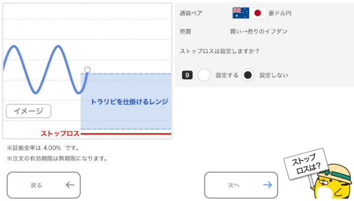 豪ドル/円のトラリピ設定(買い→売りイフダン)ストップロスの設定