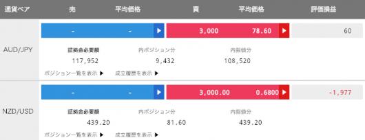 【運用4週目】トラリピの運用実績は+1,215円