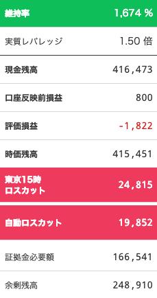【運用9週目】トラリピの実質運用損益は前週比-1,008円