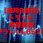 【運用9週目】トラリピの実質損益は前週比+1,400円の14,651円