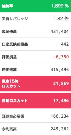 【運用13週目】トラリピの実質利益は前週比-4,465円で通算+15,054円