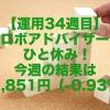 【運用34週目】ロボアドバイザーひと休み!今週の運用結果は-1,851円(-0.93%)