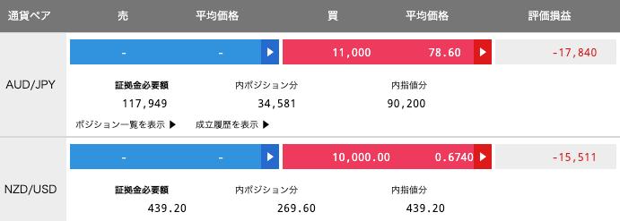 【運用20週目】トラリピの実質利益は前週比-4,518円で通算-6,100円