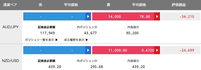 【運用21週目】トラリピの実質利益は前週比-25,742円で通算-31,842円