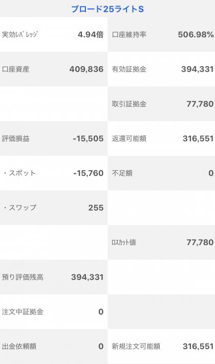 【運用3週目】トラッキングトレードの実質利益は-5,669円