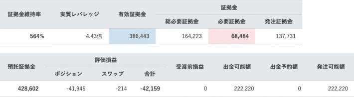 【運用24週目】トラリピの実質利益は前週比+21,895円で通算-13,557円