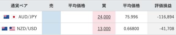 【運用35週目】トラリピの実質利益は前週比-27,360円、通算-115,680円