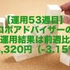 【運用53週目】ロボアドバイザーの運用結果は前週比-6,320円(-3.15%)