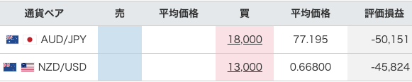 【運用38週目】トラリピの実質利益は前週比+15,154円、通算-45,852円