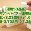 【運用58週目】ロボアドバイザーの運用結果は前週比+3,233円(+1.67%)、通算-2,723円(-1.36%)