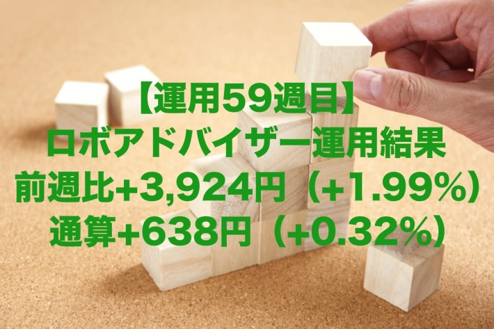 【運用59週目】ロボアドバイザーの運用結果は前週比+3,924円(+1.99%)、通算+638円(+0.32%)