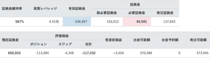 【運用42週目】トラリピの実質利益は前週比+26,680円、通算-66,499円