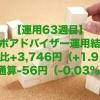 【運用63週目】ロボアドバイザーの運用結果は前週比+3,746円(+1.91%)、通算-56円(-0.03%)