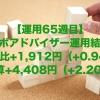 【運用65週目】ロボアドバイザーの運用結果は前週比+2,552円(+1.28%)、通算+2,496円(+1.25%)