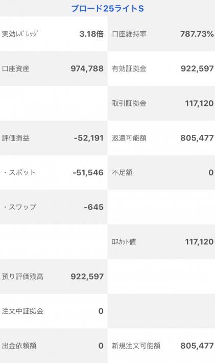 【運用24週目】トラッキングトレードの実質利益は前週比-2,146円、通算+34,818円