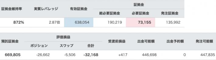 【運用54週目】トラリピの実質利益は前週比+22,816円、通算+37,637円
