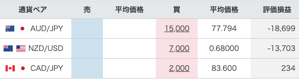 【運用55週目】トラリピの実質利益は前週比+22,816円、通算+37,637円