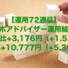 【運用72週目】ロボアドバイザーの運用結果は前週比+3,176円(+1.53%)、通算+10,777円(+5.39%)