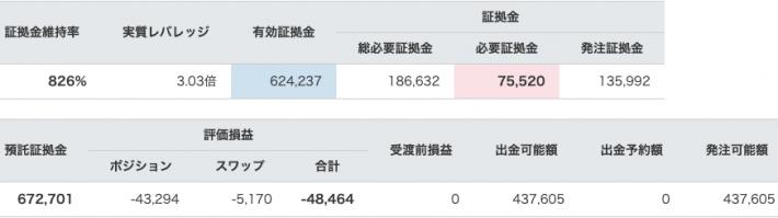【運用55週目】トラリピの実質利益は前週比+10,519円、通算+24,237円