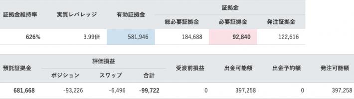 【運用60週目】トラリピの実質利益は前週比+11,548円、通算-18,054円