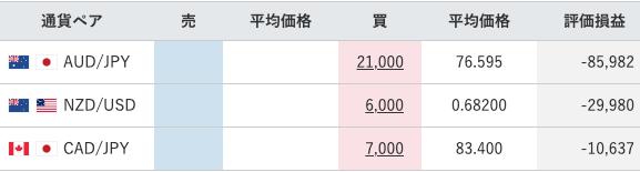 【運用58週目】トラリピの実質利益は前週比-54,653円、通算-48,774円