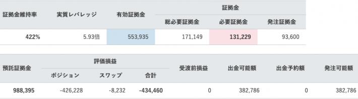 【運用67週目】トラリピの実質利益は前週比-67,274円、通算-278,791円