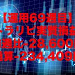 【運用69週目】トラリピの実質利益は前週比-28,600円、通算-234,409円