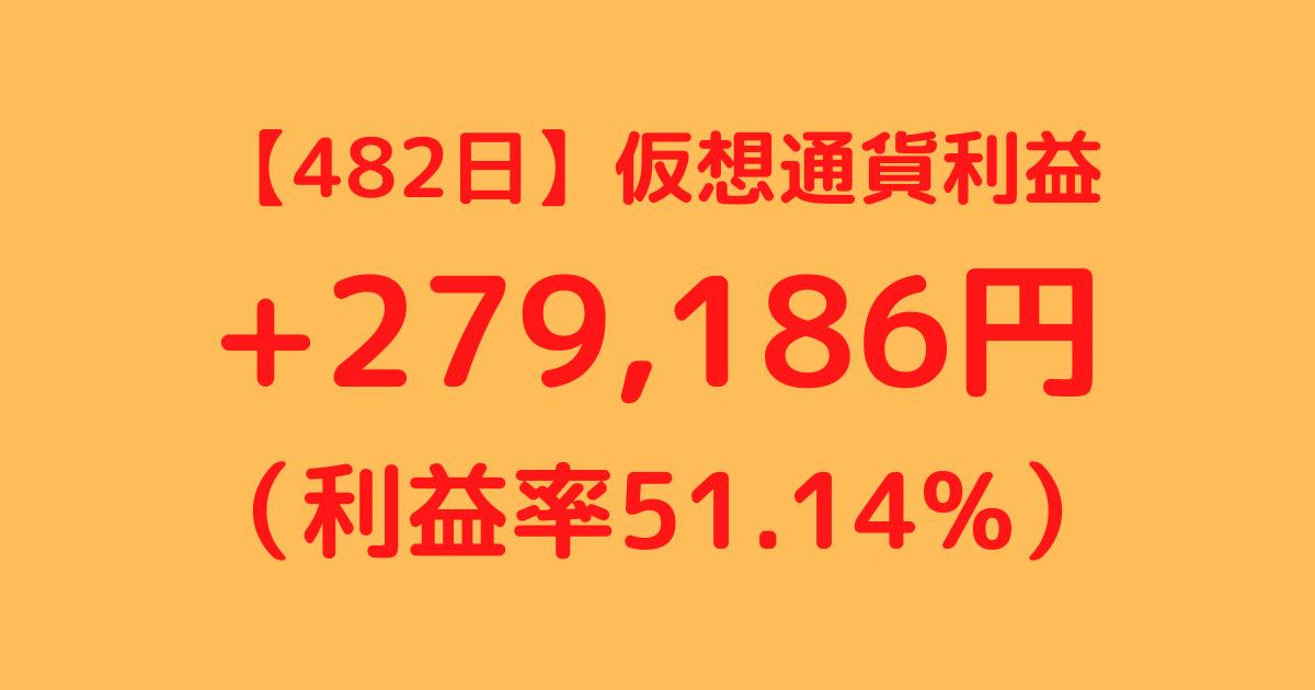【482日】仮想通貨利益+279,186円(利益率+51.14%)
