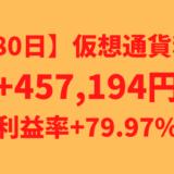 【580日】仮想通貨利益+457,194円(利益率+79.97%)